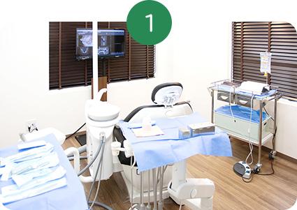 通院しやすい歯科医院